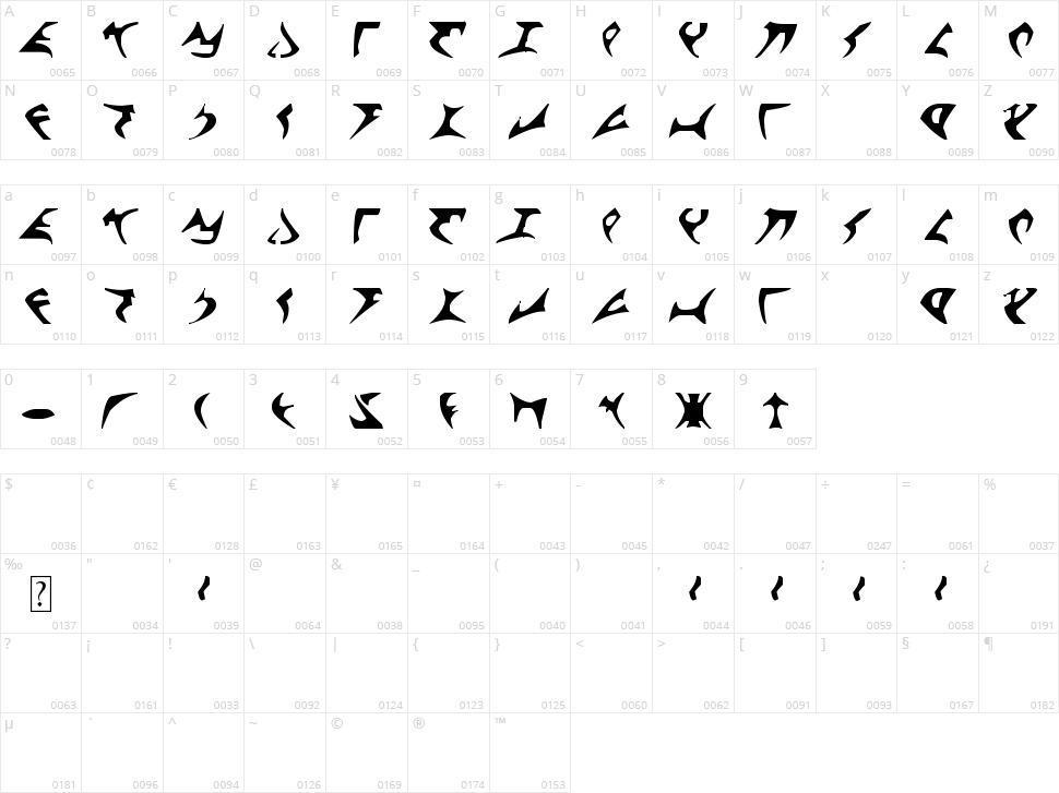 Klingon Character Map