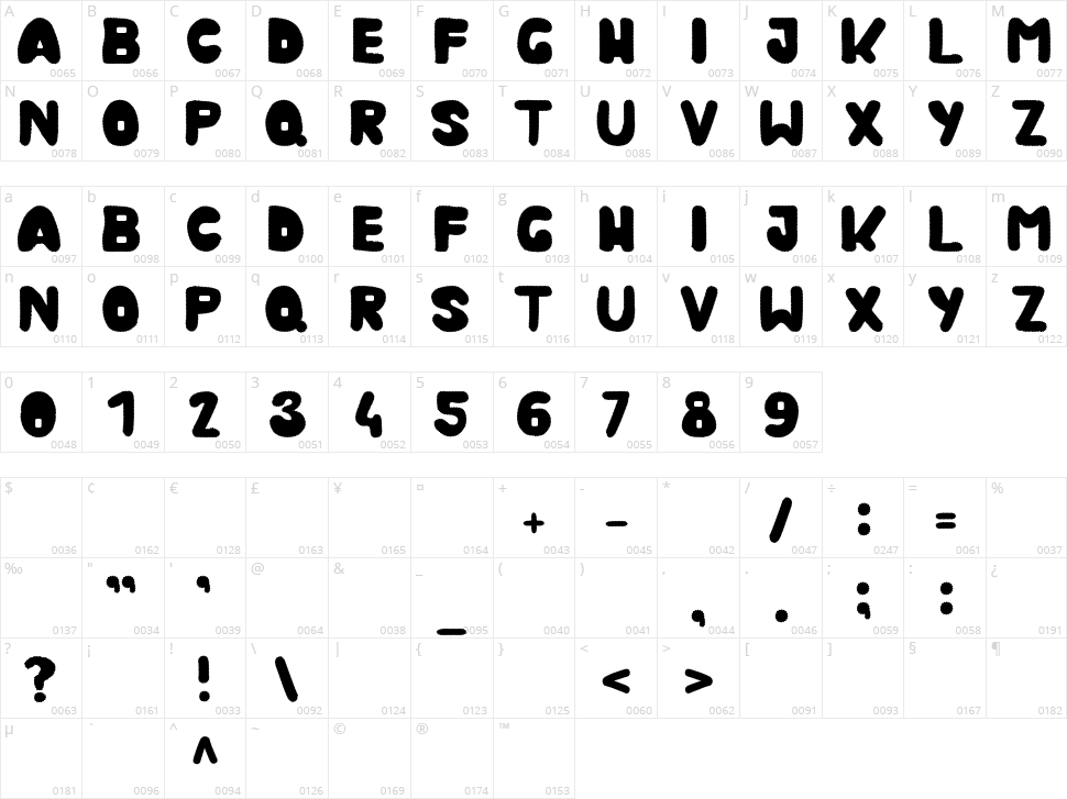 Kmurka Character Map