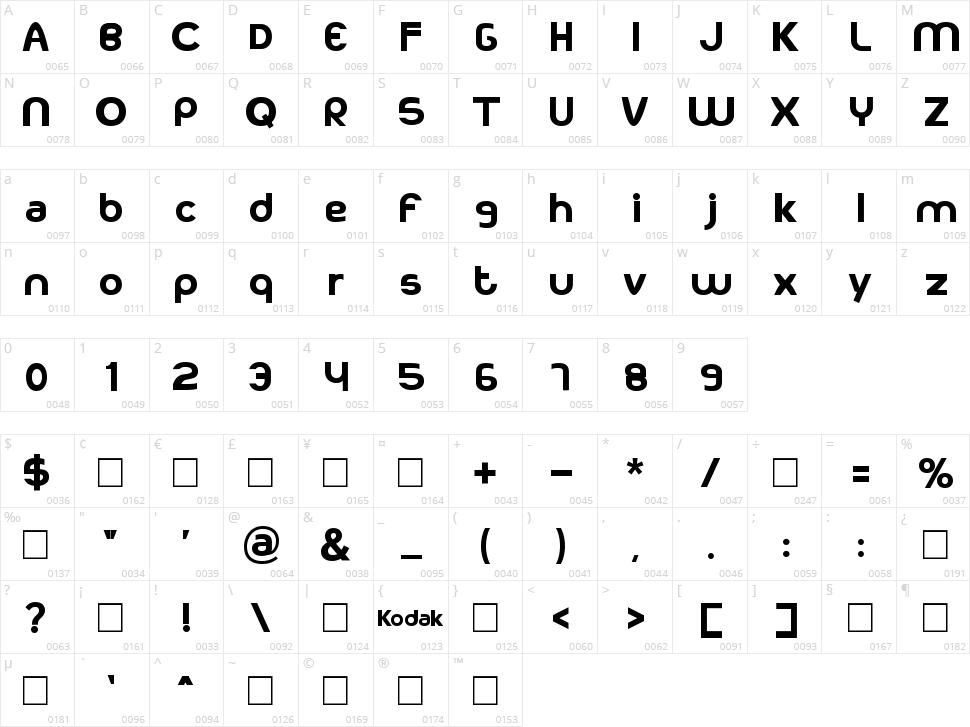 Kodakku Character Map