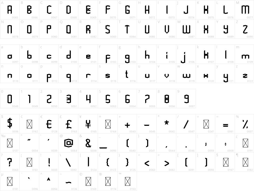 Kogapunk Character Map