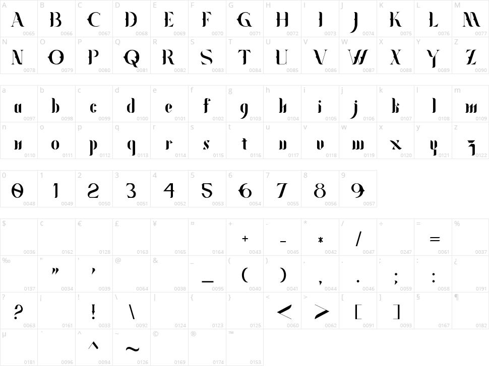 Kogok Character Map