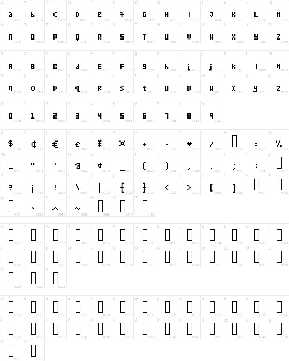 Kollection Bitmap Character Map