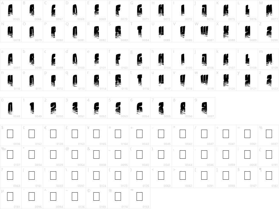 Kolossal Character Map