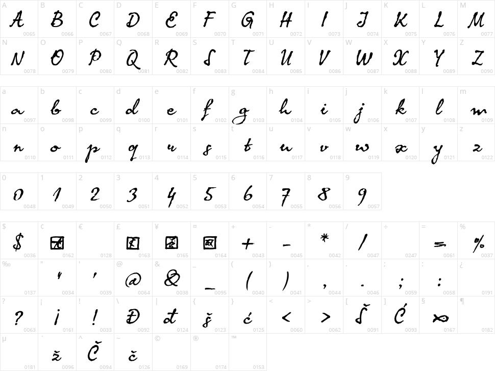 Koma Latin Character Map