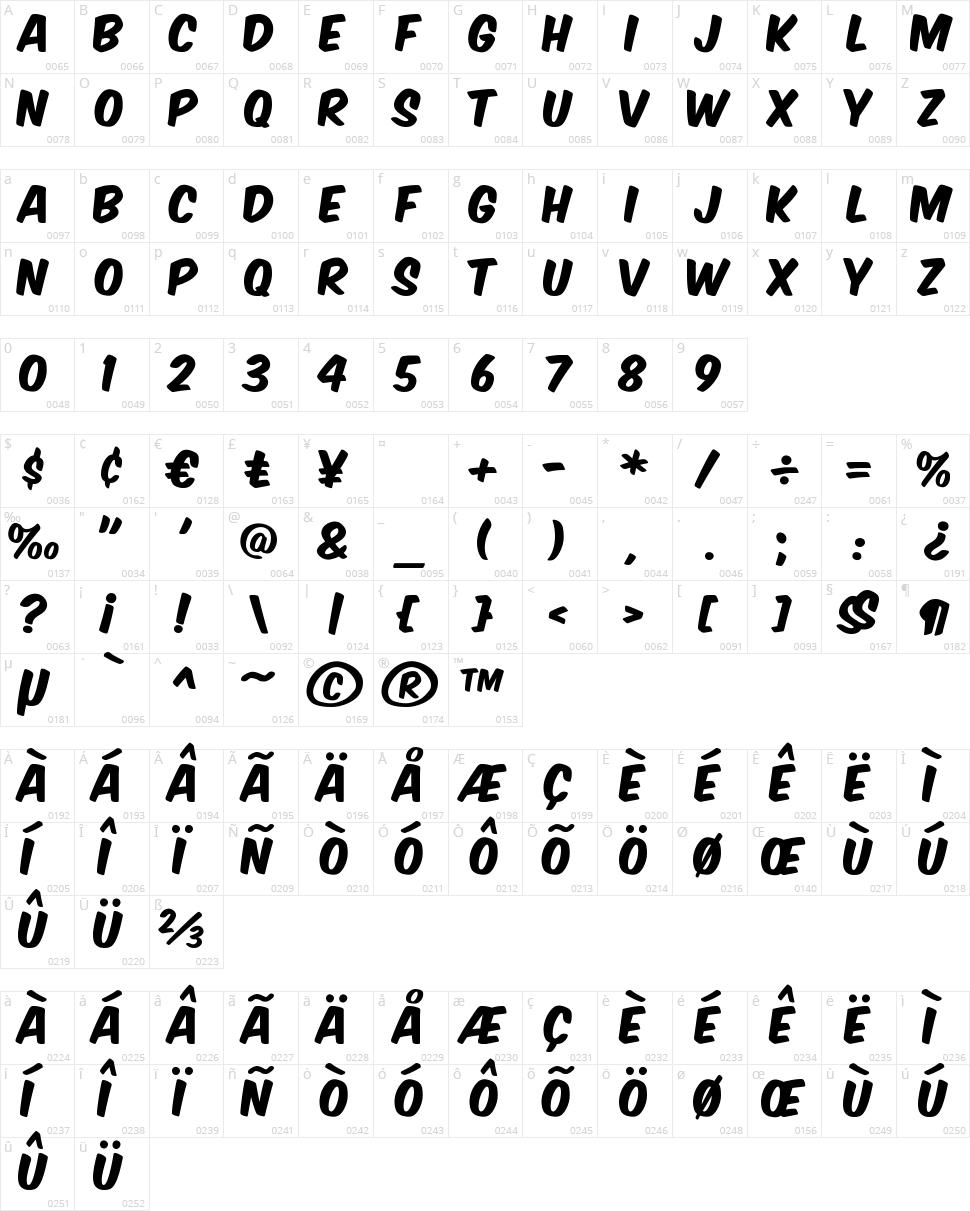 Komika Axis Character Map