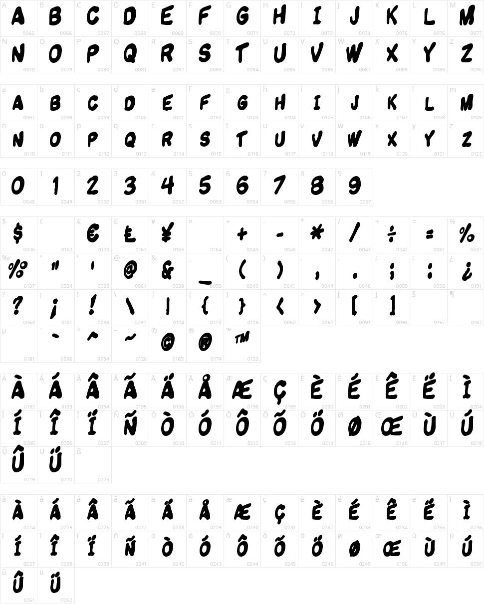 Komikandy Character Map