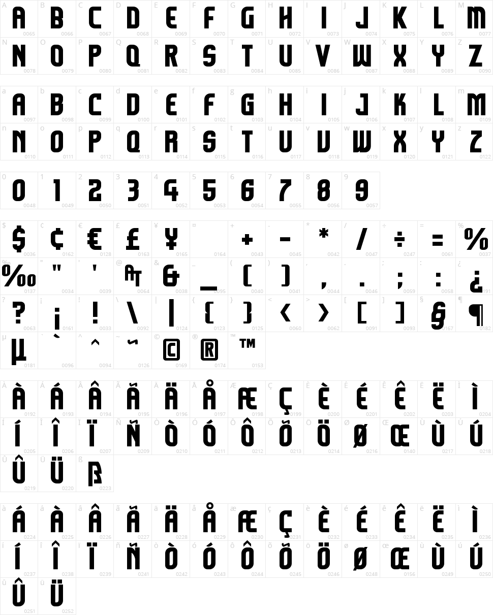 Komikazoom Character Map