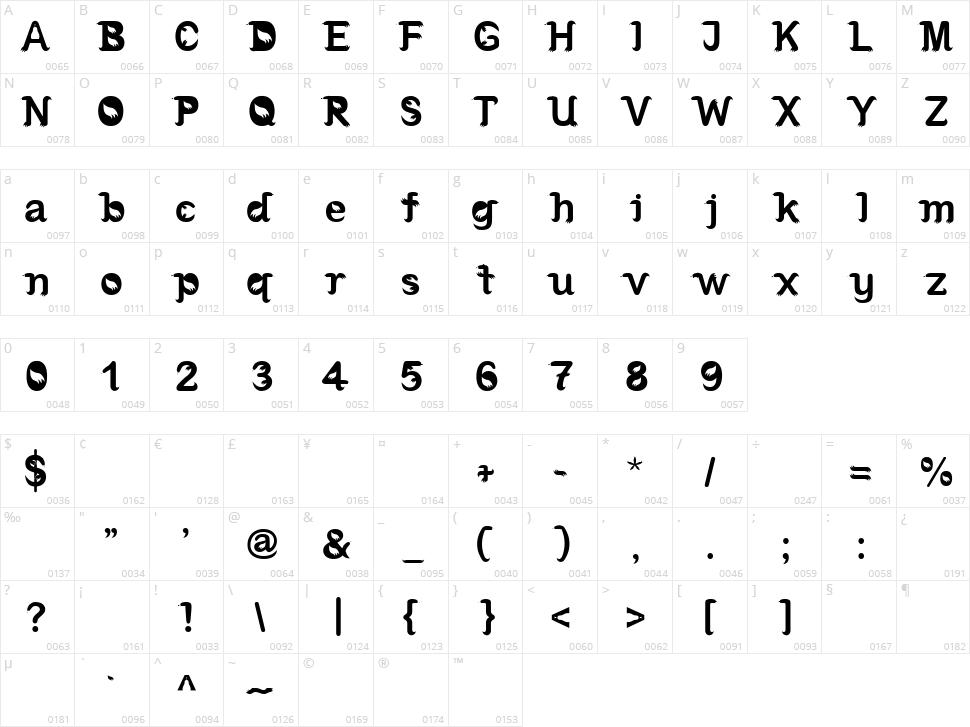 Komodo Character Map