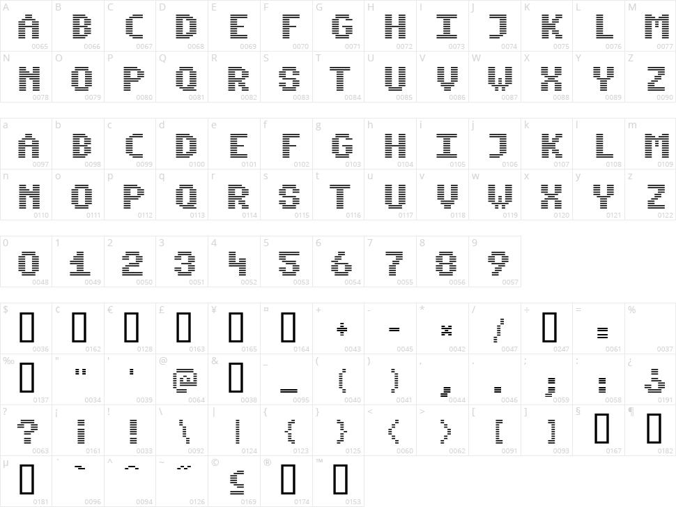 Komodore Character Map