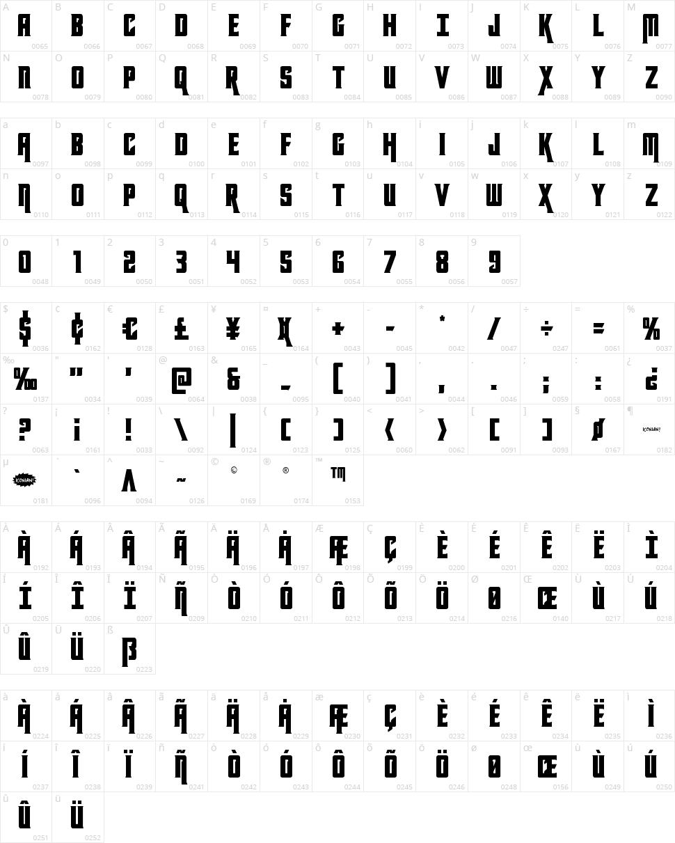 Kondor Character Map