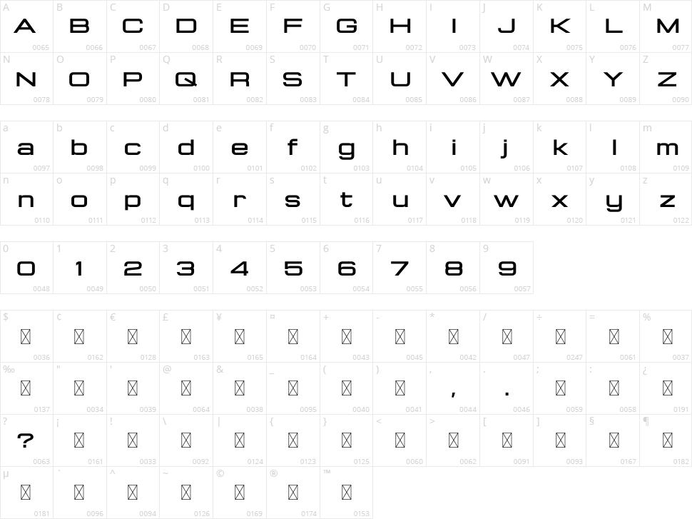 Konexy Character Map