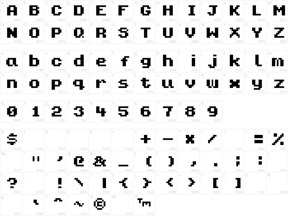 Kongtext Character Map