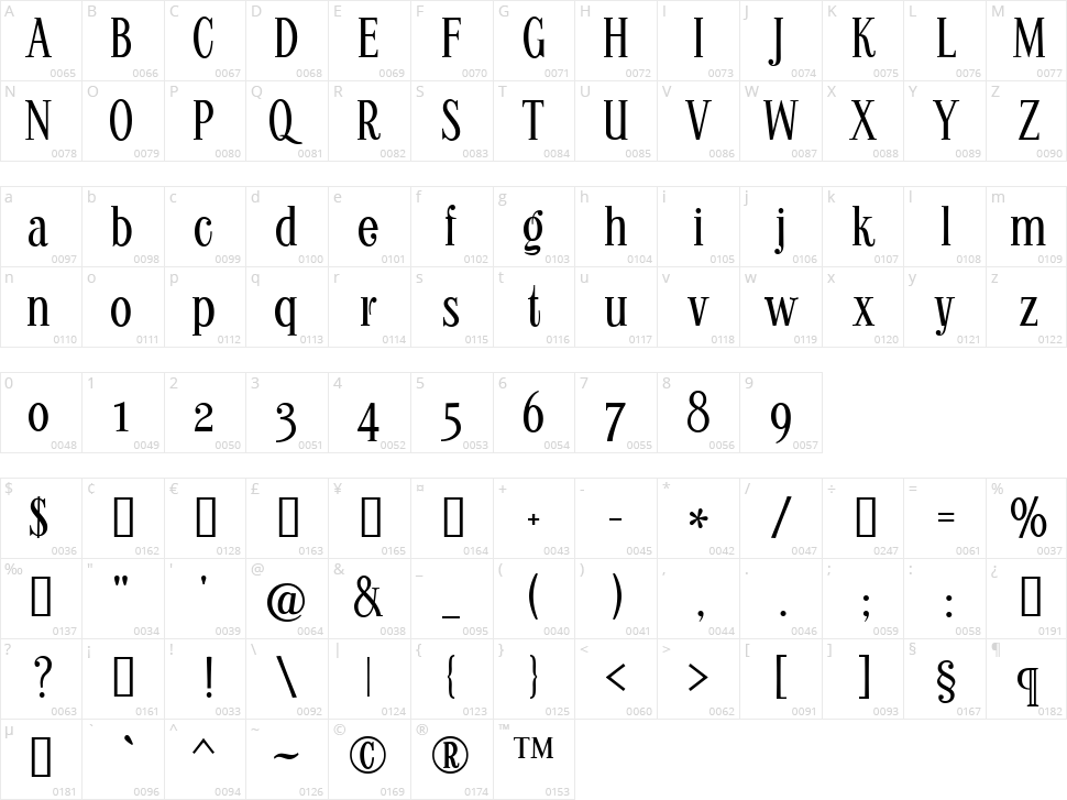 Kontor Display Character Map
