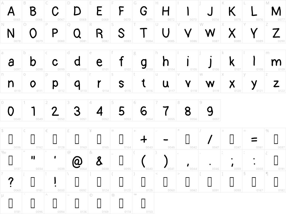 Kontuto Character Map