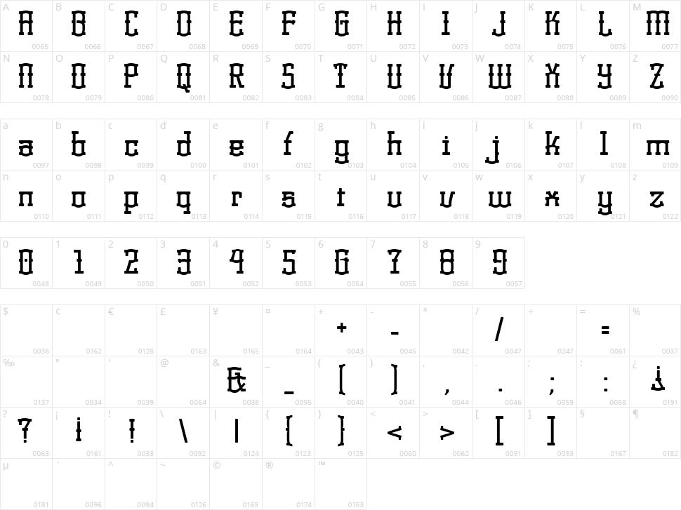 Korneuburg Display Character Map