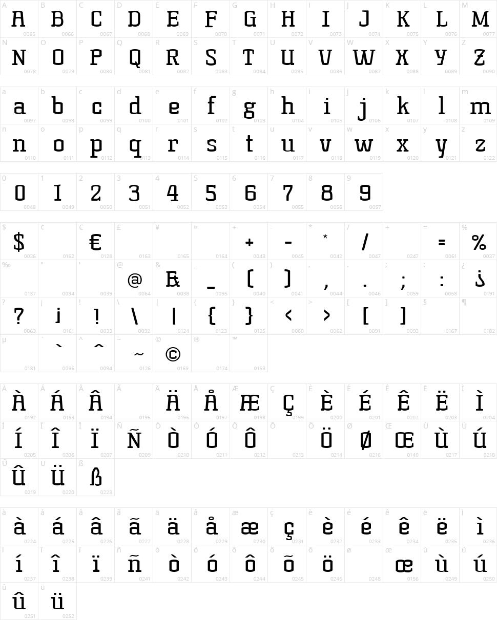 Korneuburg Slab Character Map