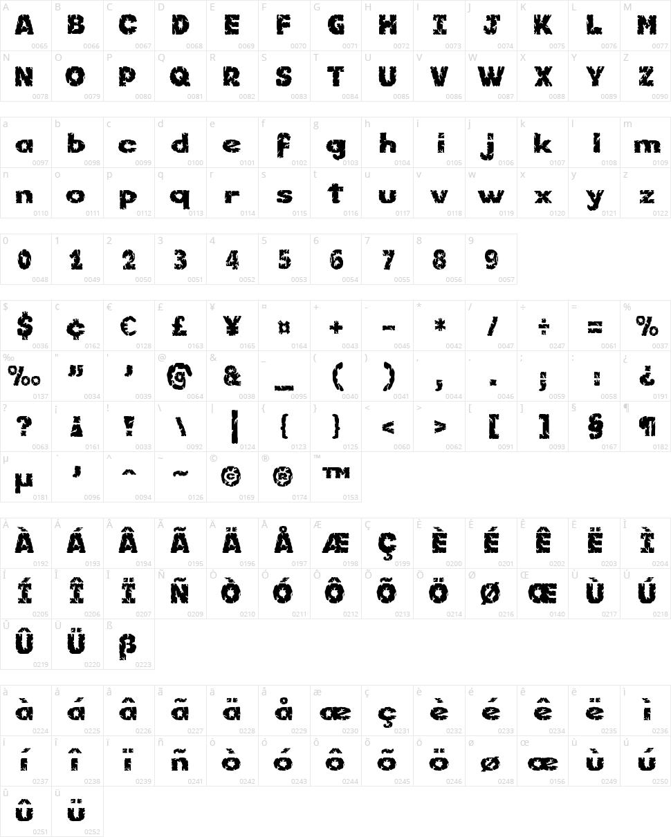 Kornik Character Map