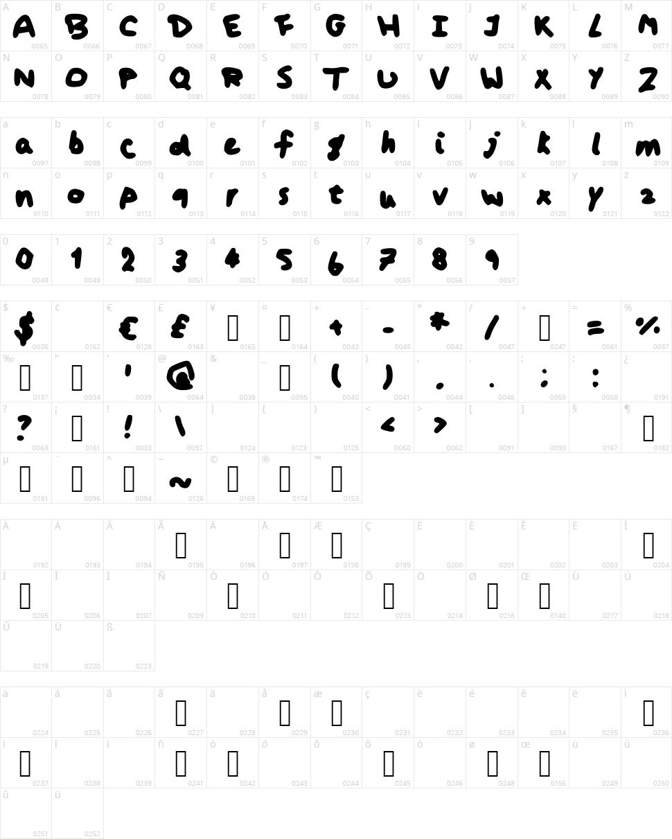 Koshari Character Map