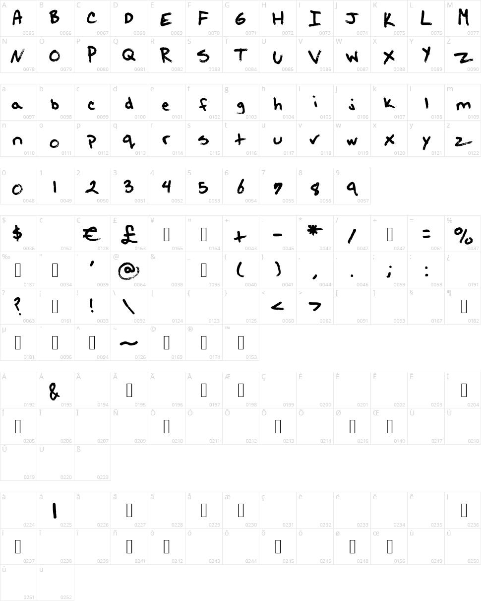 Kourtneys Mustache Character Map