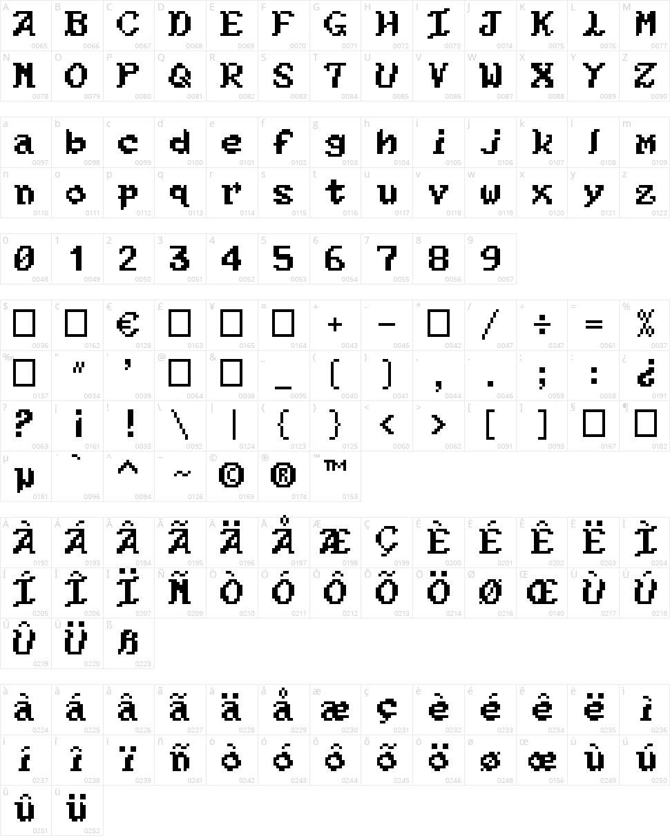 Kouryuu Character Map