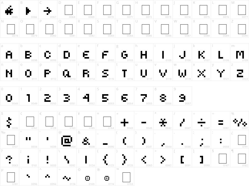 Kovensky Character Map