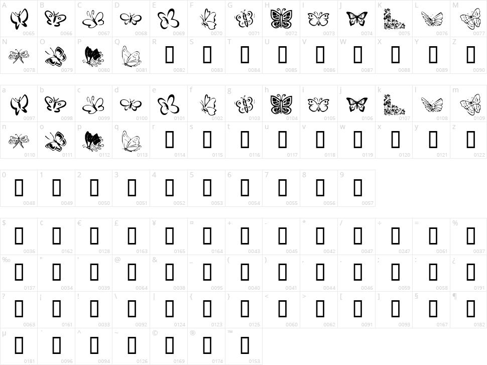 KR Butterflies Character Map