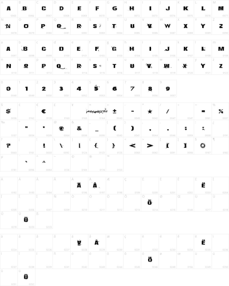 Krakle! Character Map