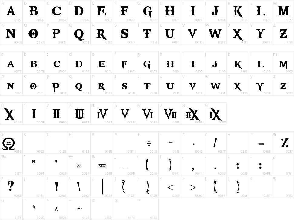 Kratos TrueType Character Map