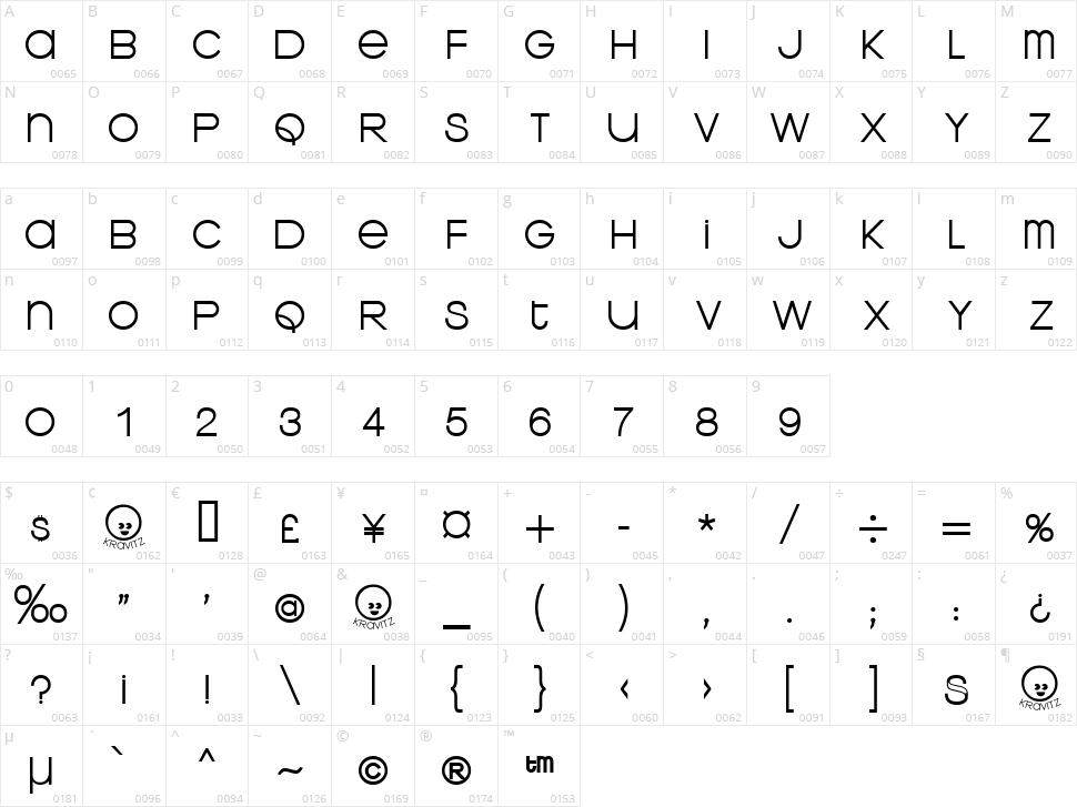 Kravitz Character Map
