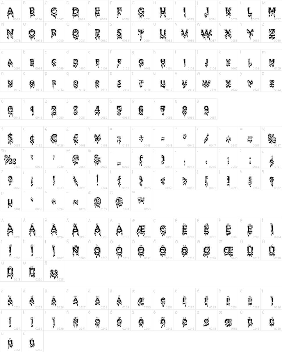 Kreepshow Frigid Character Map