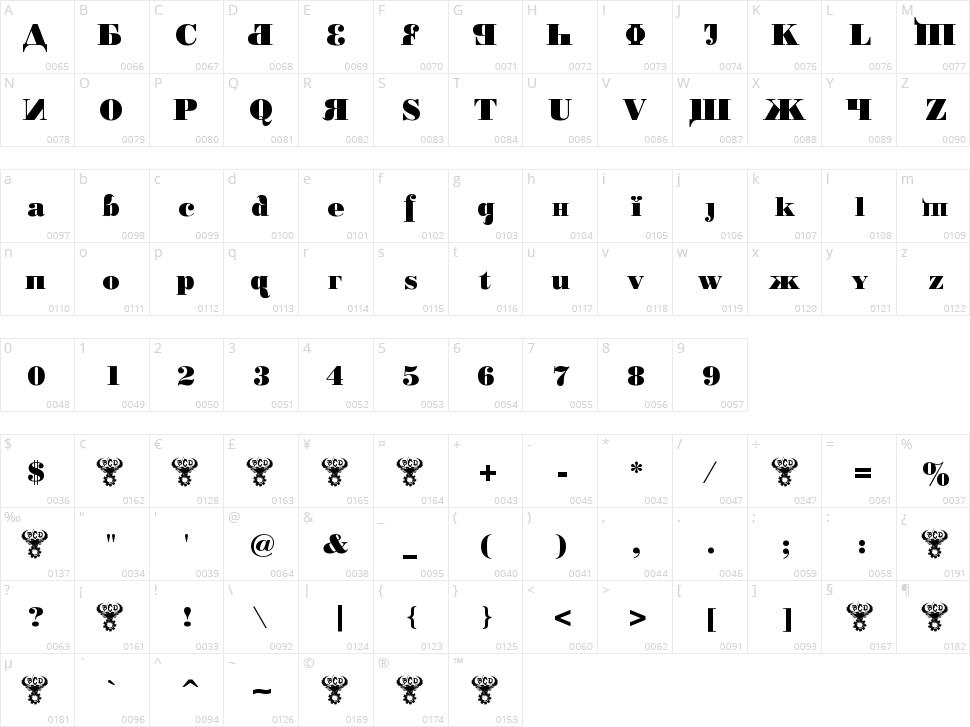 Kremlin Chairman Character Map