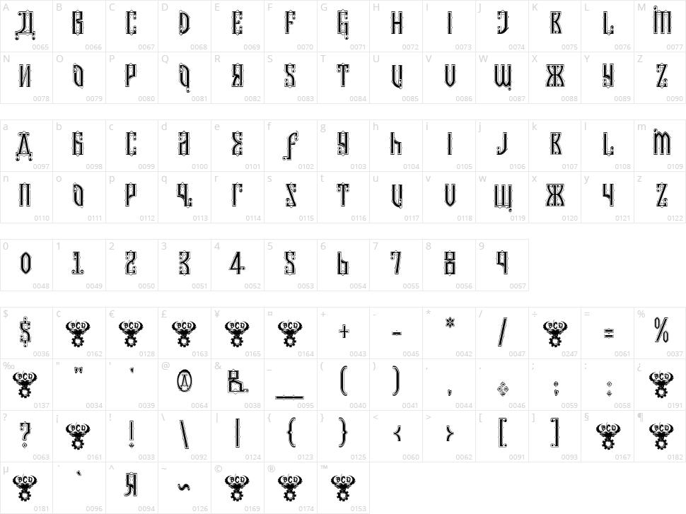 Kremlin Czar Character Map