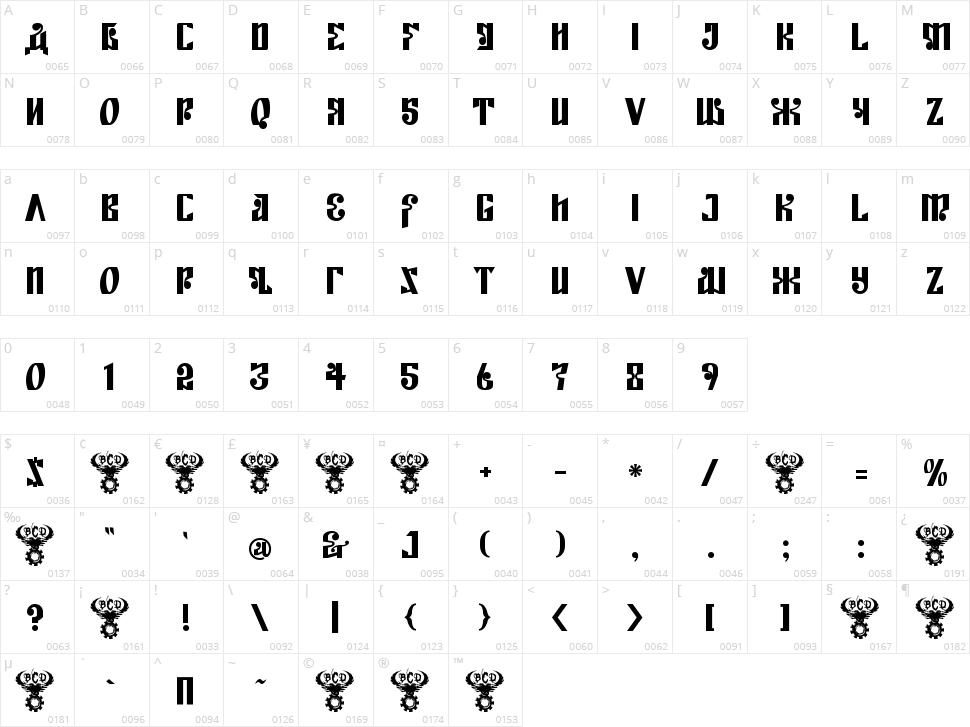 Kremlin Empire Character Map