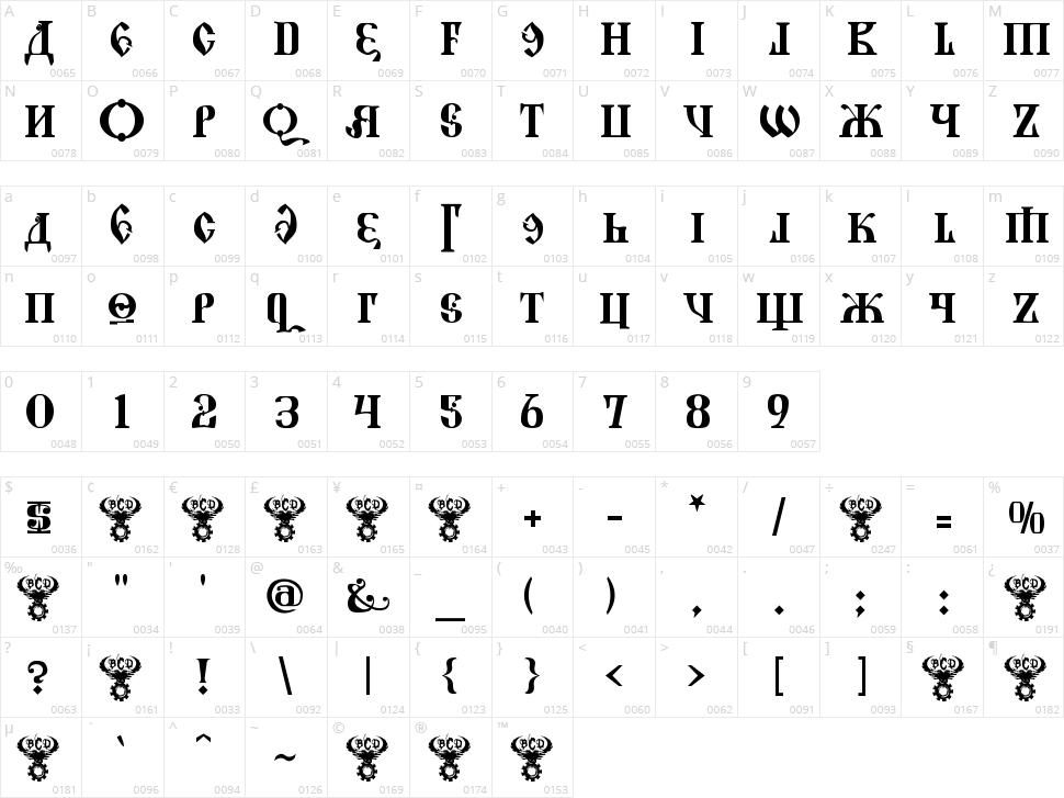 Kremlin Grand Duke Character Map
