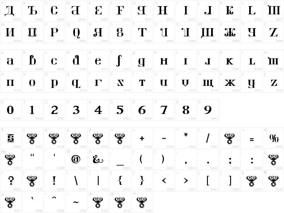 Kremlin Imperial Character Map