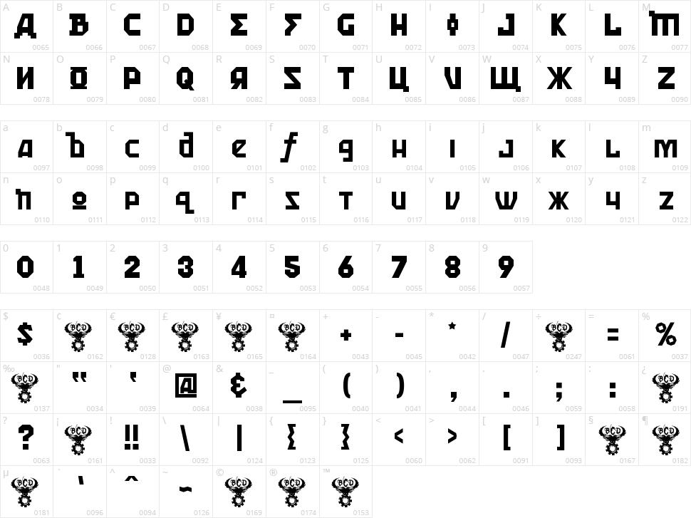 Kremlin Kommisar Character Map