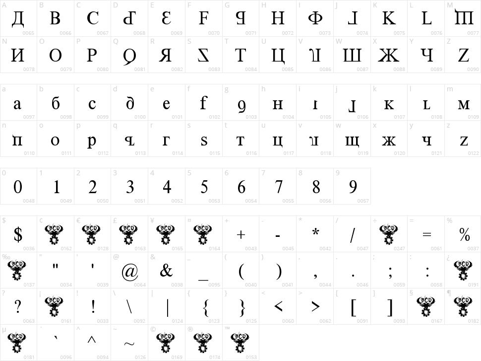 Kremlin Premier Character Map
