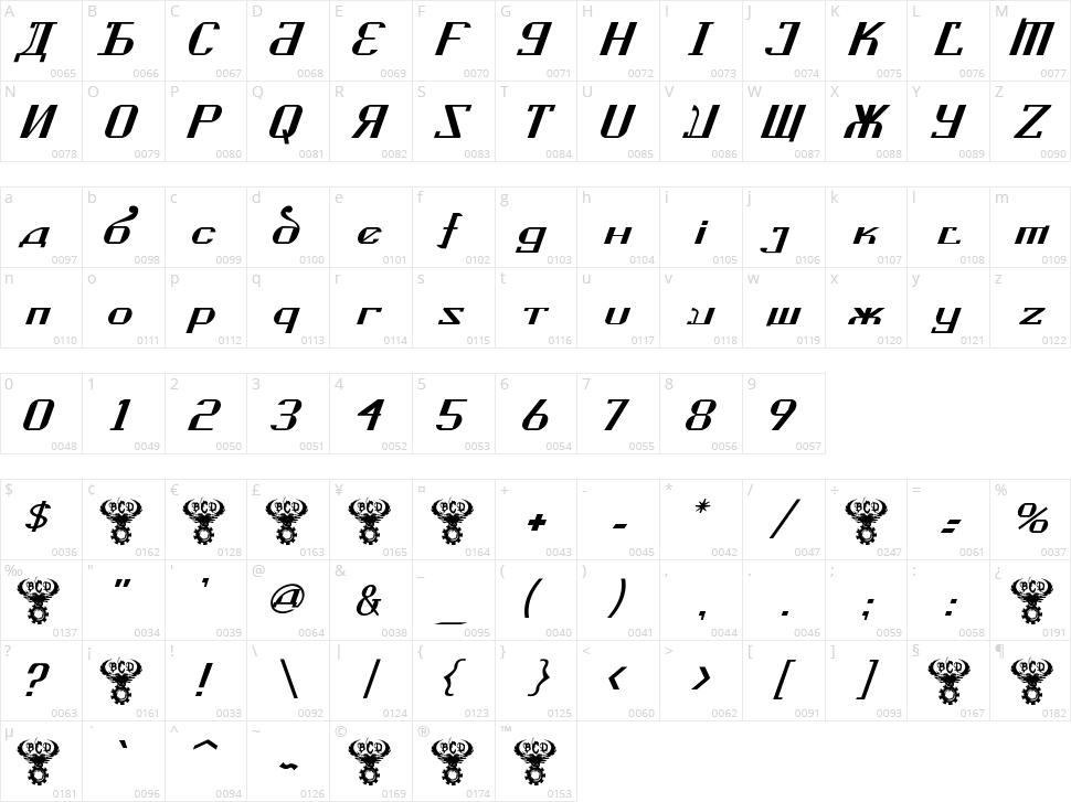 Kremlin Soviet  Character Map