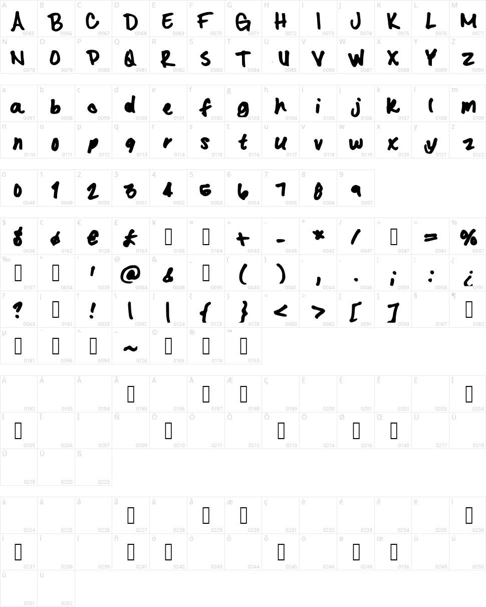 Kristas Font Character Map