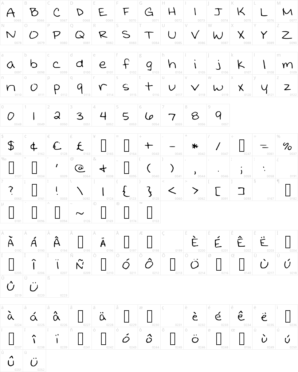 Kristinprint Character Map