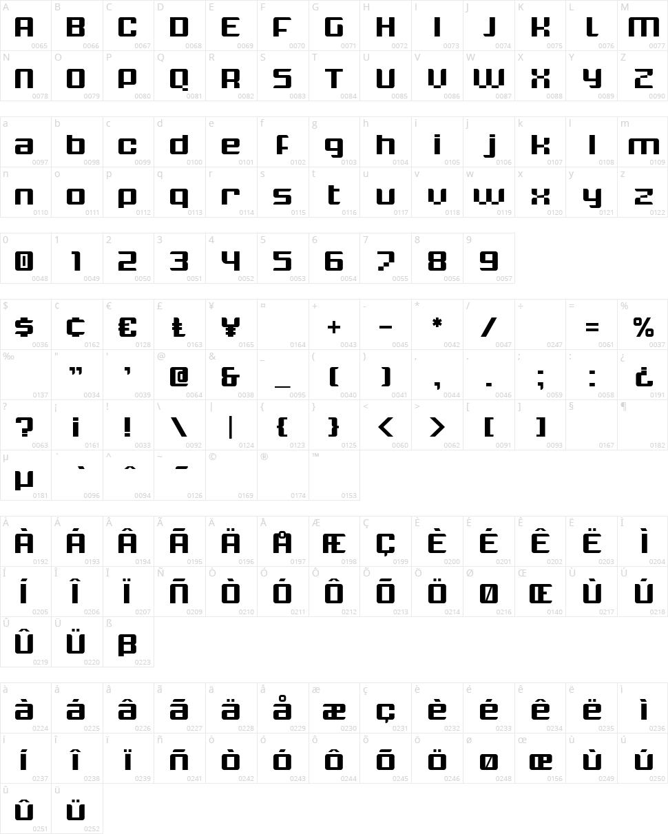 Krunch Character Map