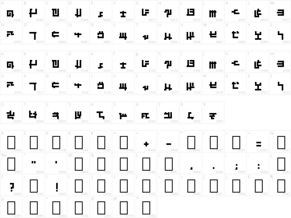 Kruptos Character Map