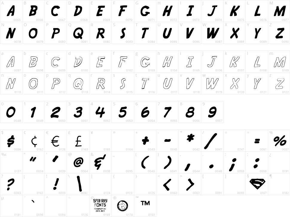Kryptoscripto Character Map