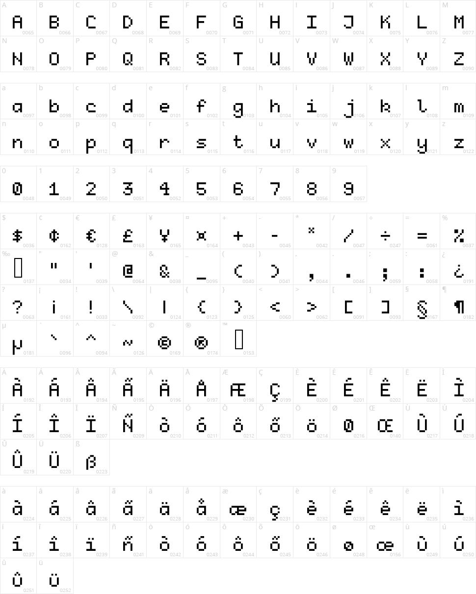 Kubasta Character Map