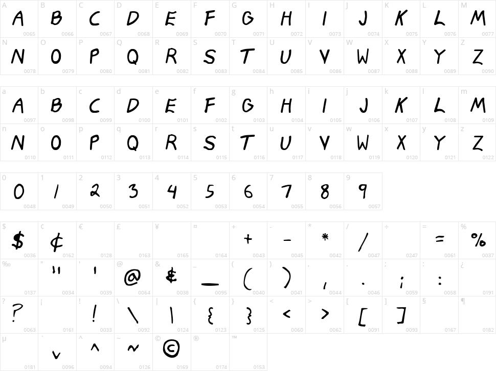Kuchar Character Map