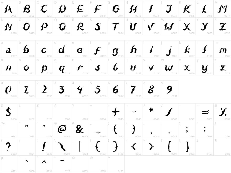 Kudihyang Character Map