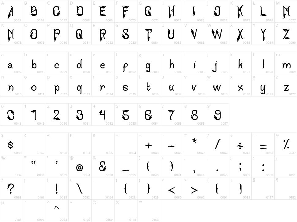 Kujang Character Map
