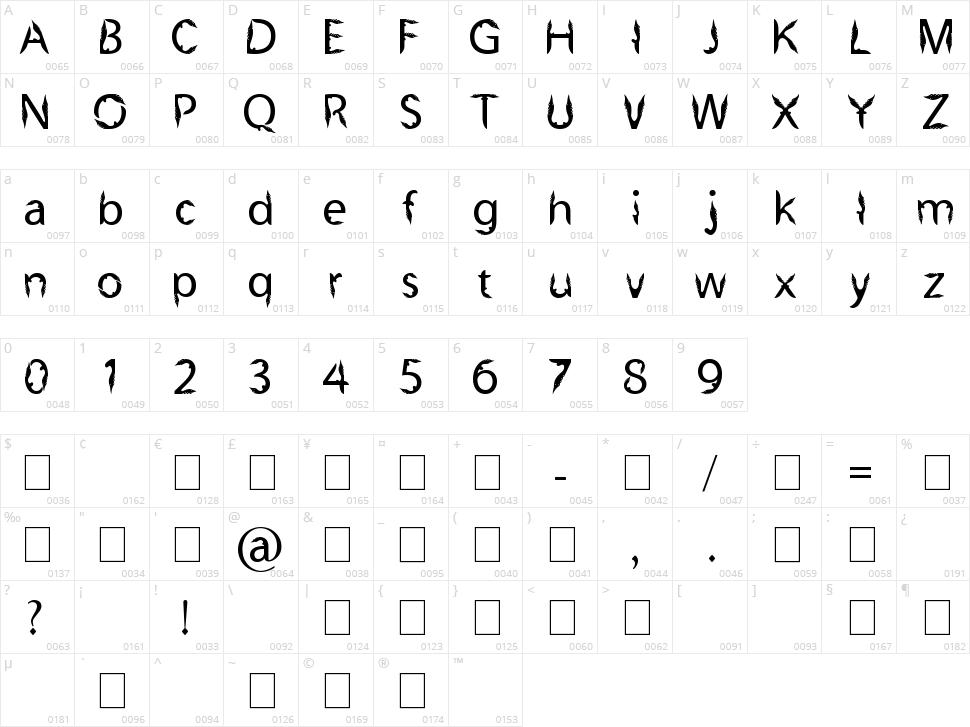 Kujang Ciung Basyri Character Map