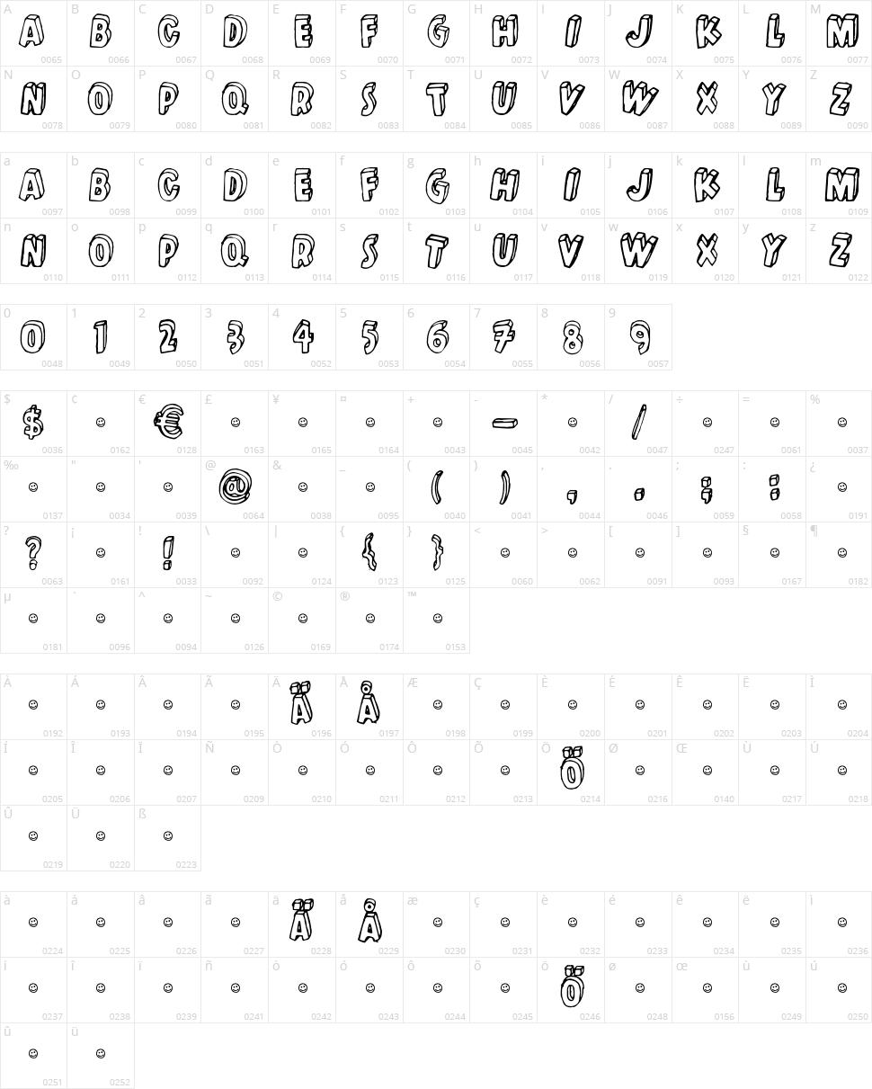 Kulminoituva Character Map