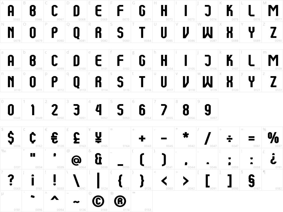 Kumba Character Map